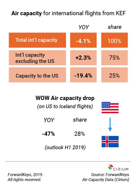 20190304-Reykjavik-infographic-PR-2