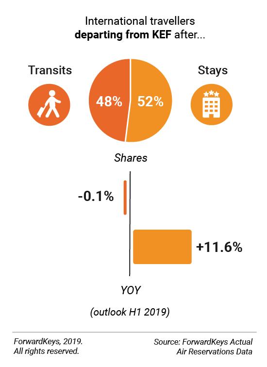 20190304-Reykjavik-infographic-PR-3