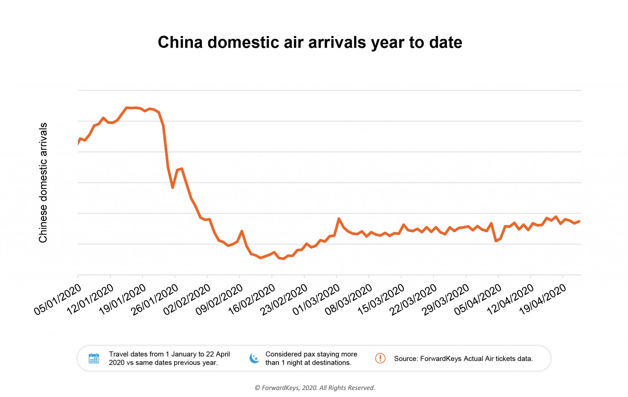 20200429-Domestic-China-1-min-2048x1293