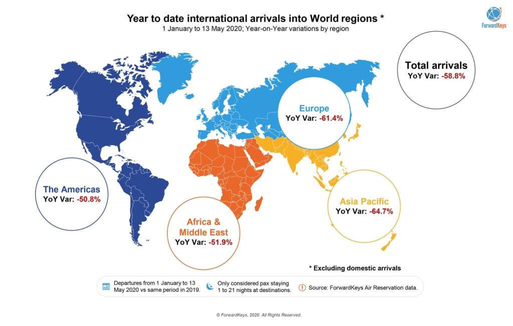 international arrivals worldwide by region.jpg