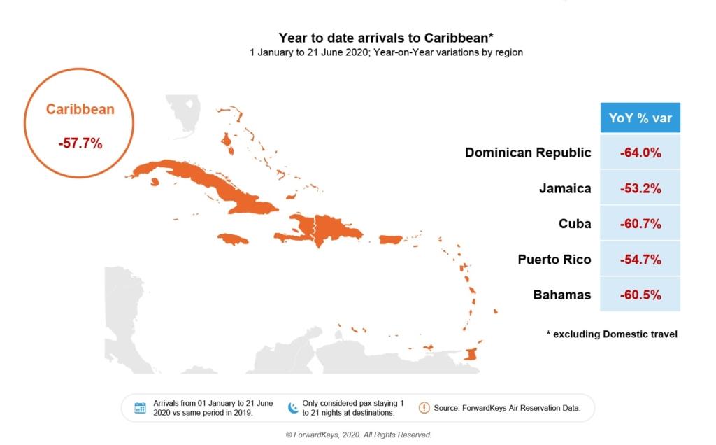 20200706-Flight Search booking Caribbean-1