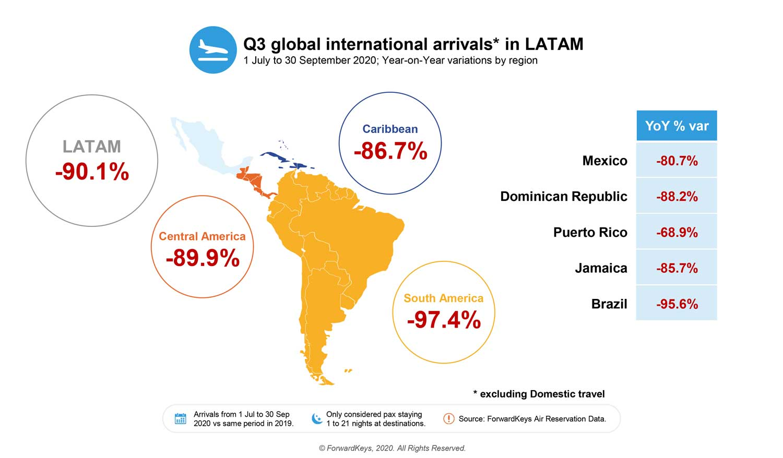 LATAM-impact-travel-FK-1