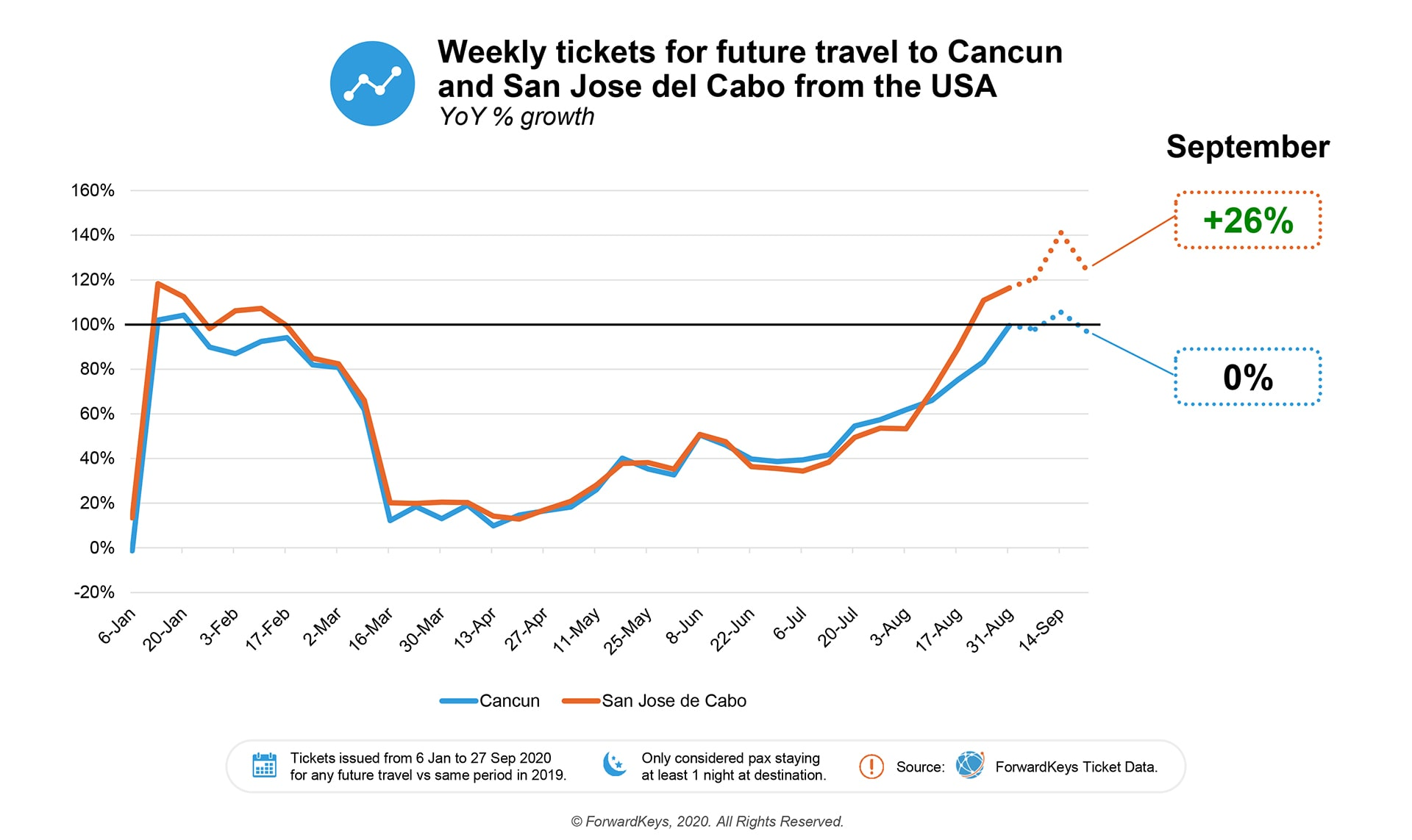 Visuals-for-Mexico-and-Caribbean-rebound-PR-2-min