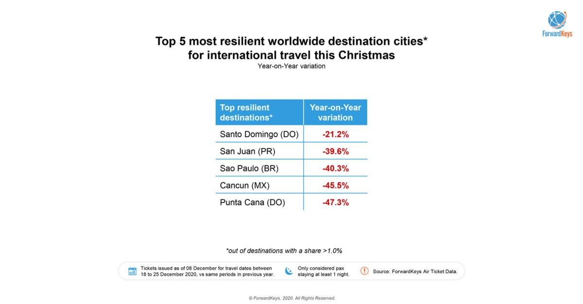 20201218-Christmas-travel-PR-2-web