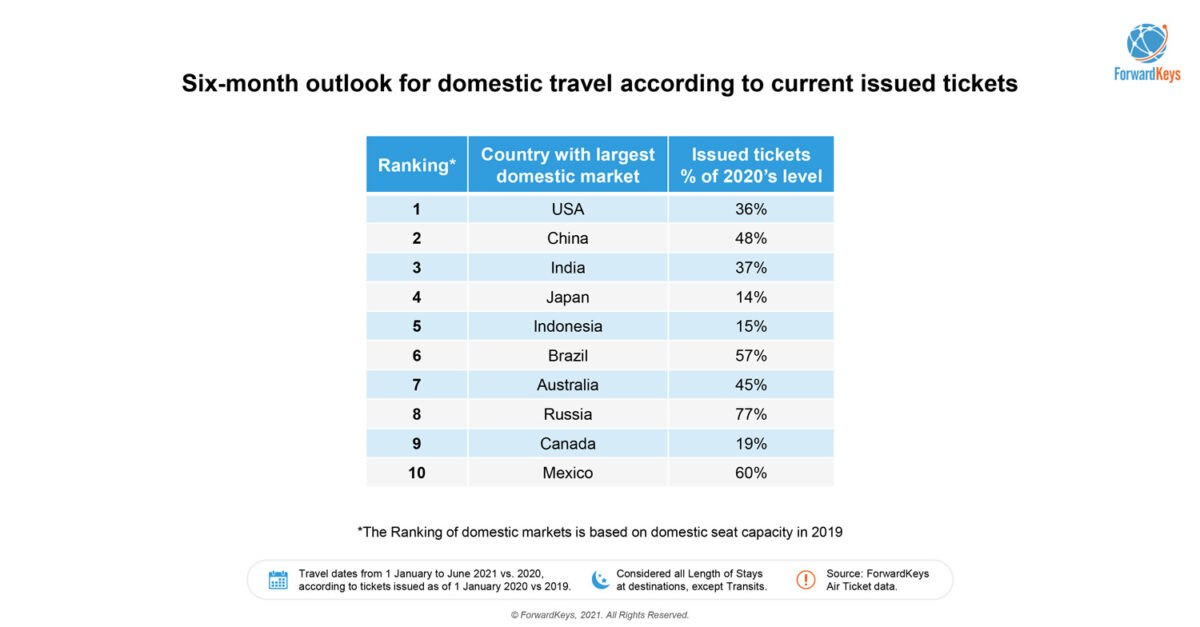 202101-the-outlook-of-domestic-travel-website
