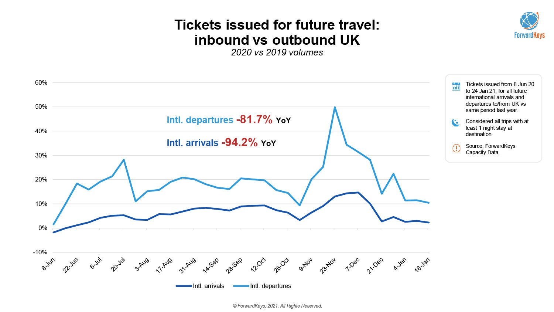 202102-Destination-Spotlight-UK-1--1