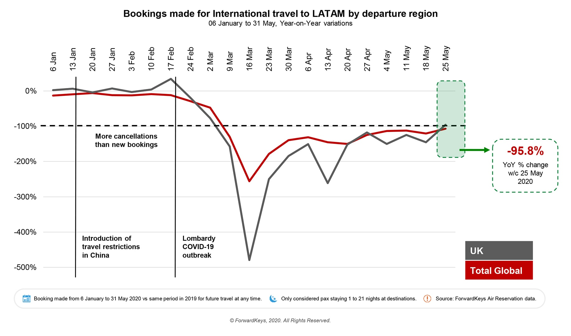20200609-Flight-Search-LATAM-3