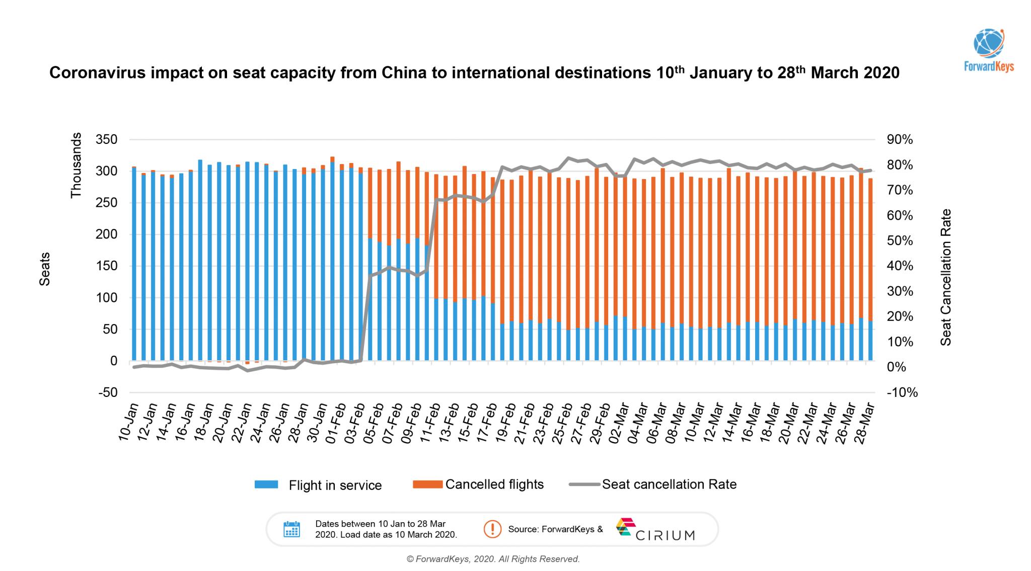 China-Webinar-Capacity-Slides-DT-v4-1-min-2048x1135