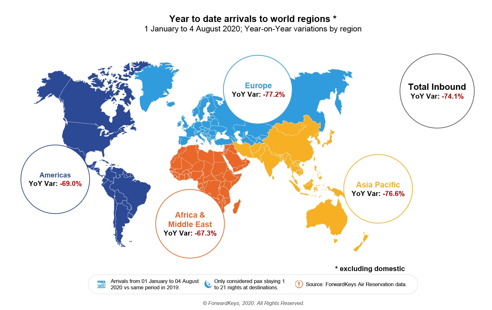 Year-to-date-arrivals-to-world-regions-1
