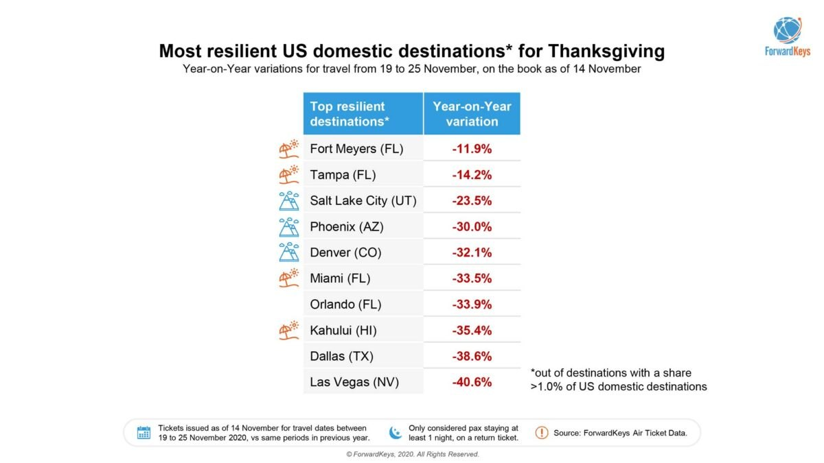 20201123-US-domestic-for-Thanksgiving-v4-1-web