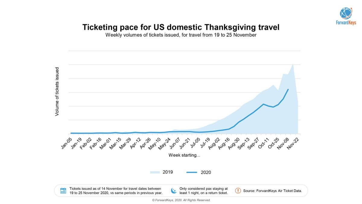 20201123-US-domestic-for-Thanksgiving-v4-2-web