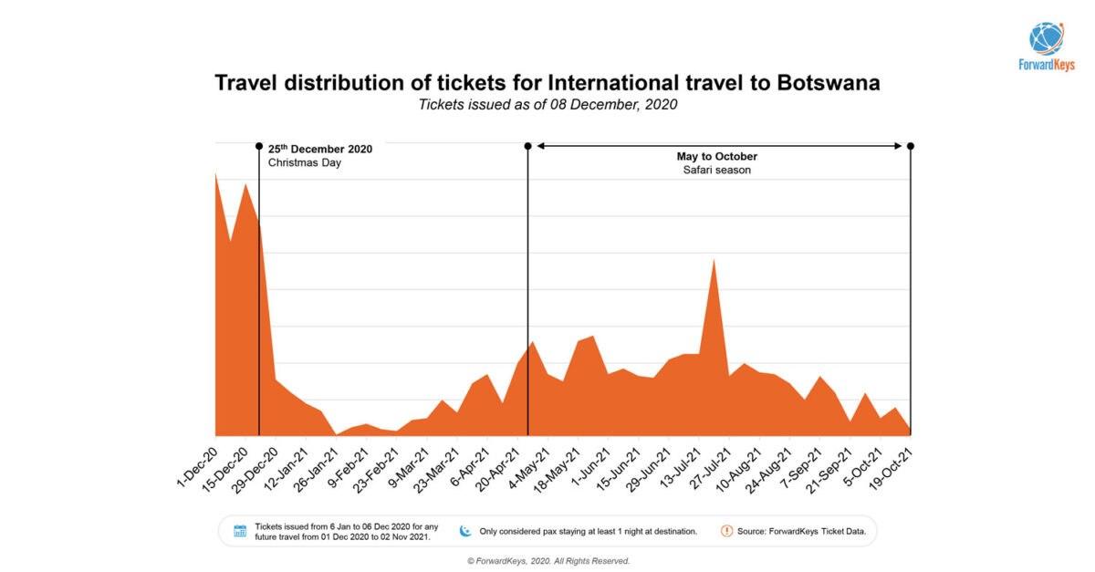 202012-Botswana-blog-1