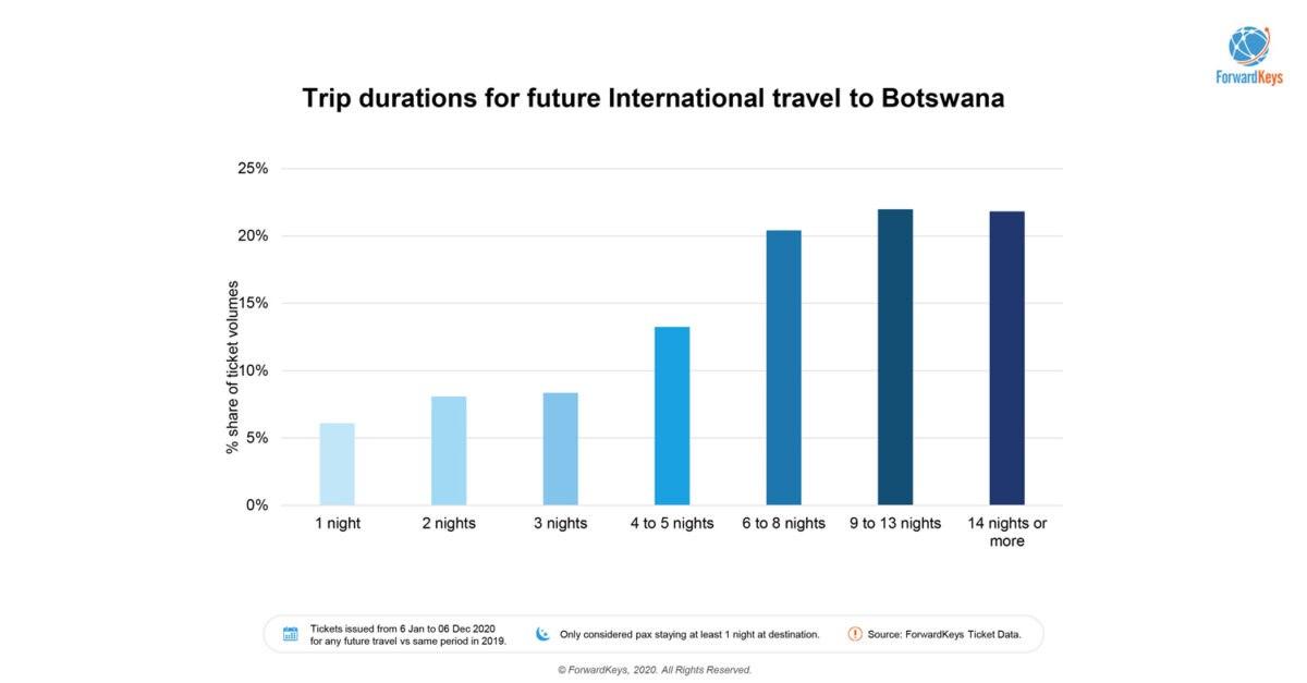 202012-Botswana-blog-2